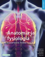 Ihminen Fysiologia Ja Anatomia
